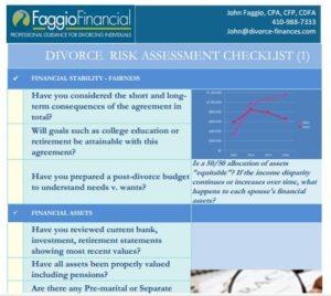 Divorce Risk Assessment Checklist | Faggio Financial